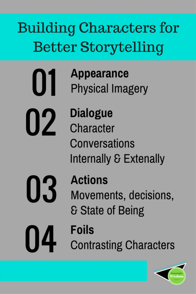 key literary elements for better storytelling characters characterization appearance dialogue actions foils